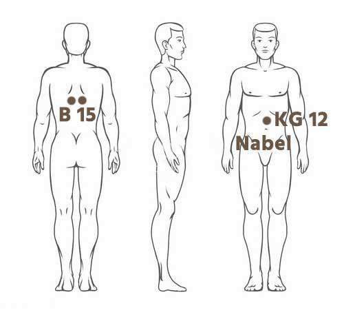 Akupressur-B15-KG12 und niedriger Blutdruck