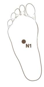 Akupressurpunkt N1 und niedriger Blutdruck